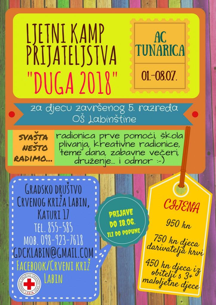 duga-2018